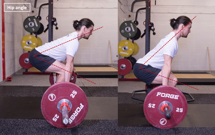 ec40942ced3c The hip extension demands in the conventional deadlift are equally simple –  how much weight is on the bar